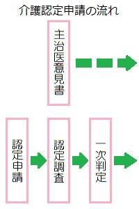 ひとみケアプランセンター 真栄ビル3階308号室]・の画像7