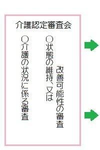 ひとみケアプランセンター 真栄ビル3階308号室]・の画像8